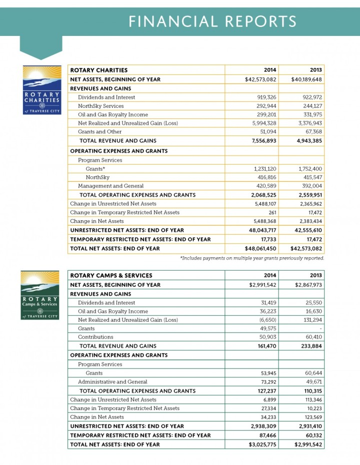 RC Annual Report - Page 8